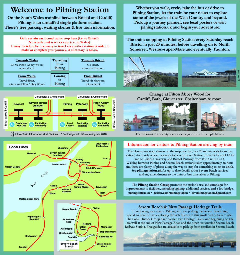 "Pilning Station leaflet, ""Welcome to Pilning station"". Transcription follows. Please note this leaflet also contains pictographic information showing the layout of the local railway. Please contact savepilningstation@gmail.com if you would like an accessible version of this leaflet.  ""Welcome to Pilning Station"". On the South Wales mainline, Pilning is an unstaffed single platform station. There's free parking, waiting shelter and live train information. Whether you walk, cycle, take the bus or drive to Pilning Station, let the train be your ticket to explore some of the jewels of the West Country and beyond. Pick up a journey planner, see local posters or visit pilningstation.uk and begin your adventure. The trains stopping at Pilning Station every Saturday reach Bristol in just 20 minutes, before travelling on to North Somerset, Weston-Super-Mare and eventually Taunton. CAUTION: only certain eastbound trains stop here (i.e. to Bristol). No westbound services stop (i.e. to Wales). It may therefore be necessary to travel via another station in order to make or complete your journey. A summary is below. Travelling from Pilning towards Wales, go via Filton Abbey Wood and return direct. Travelling from Pilning towards Bristol, go direct and return via Newport. Coming to Pilning from Wales, travel direct and return via Filton Abbey Wood. Coming to Pilning from Bristol, travel via Newport and return direct. Change at Filton Abbey Wood for Cardiff, Bath, Gloucester, Cheltenham and more. For nationwide intercity services, change at Bristol Temple Meads. Information for visitors to Pilning Station arriving by train: The closest bus stop is a 20 minute walk from the station. An hourly service operates to Severn Beach station from 09:45 until 18:45 and to Cribbs Causeway from 08:13 until 17:13. Walking between Pilning and Severn Beach stations takes approximately an hour and there are plenty of places along the way to stop for something to eat or drink. See pilningstation.uk for up to date details about Severn Beach services and any amendments to the bus or train timetables at Pilning. The Pilning Station Group promote the station's use and campaign for improvements to facilities including lighting, additional services and a footbridge. Severn Beach and New Passage Heritage Trails: If combining your visit to Pilning with a trip along the Severn Beach line, spend an hour or two exploring the rich history of this small part of Severnside. The Local History Group have created two Heritage Trails, one beginning on the sea wall at the end of New Passage Road and the other just outside Severn Beach railway Station. Free guides are available to pick up from retailers in Severn Beach."